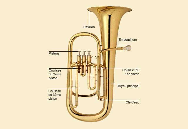 PresentationInstruments_Saxhorn